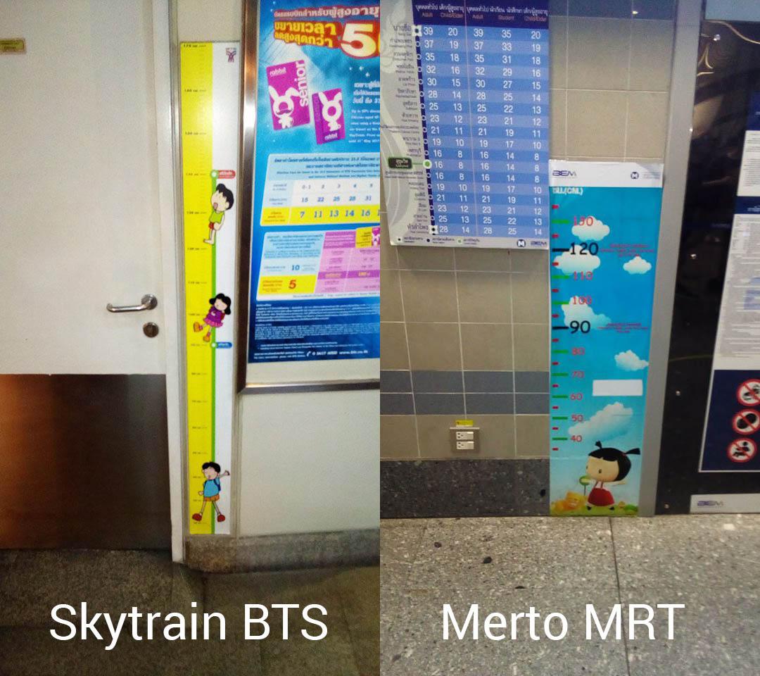Przed bramkami do BTS, MRT znajdują się specjalne miarki cm wzrostu dla dzieci