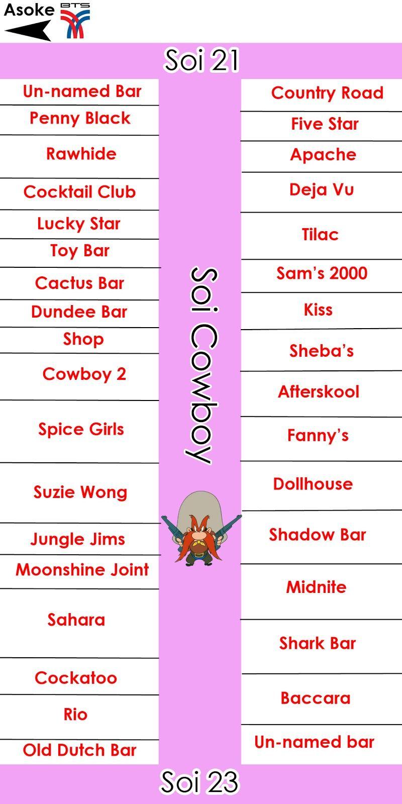 Układ barów na Soi Cowboy