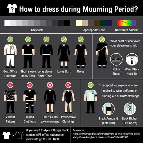 Właściwy ubiór w miejscach publicznych