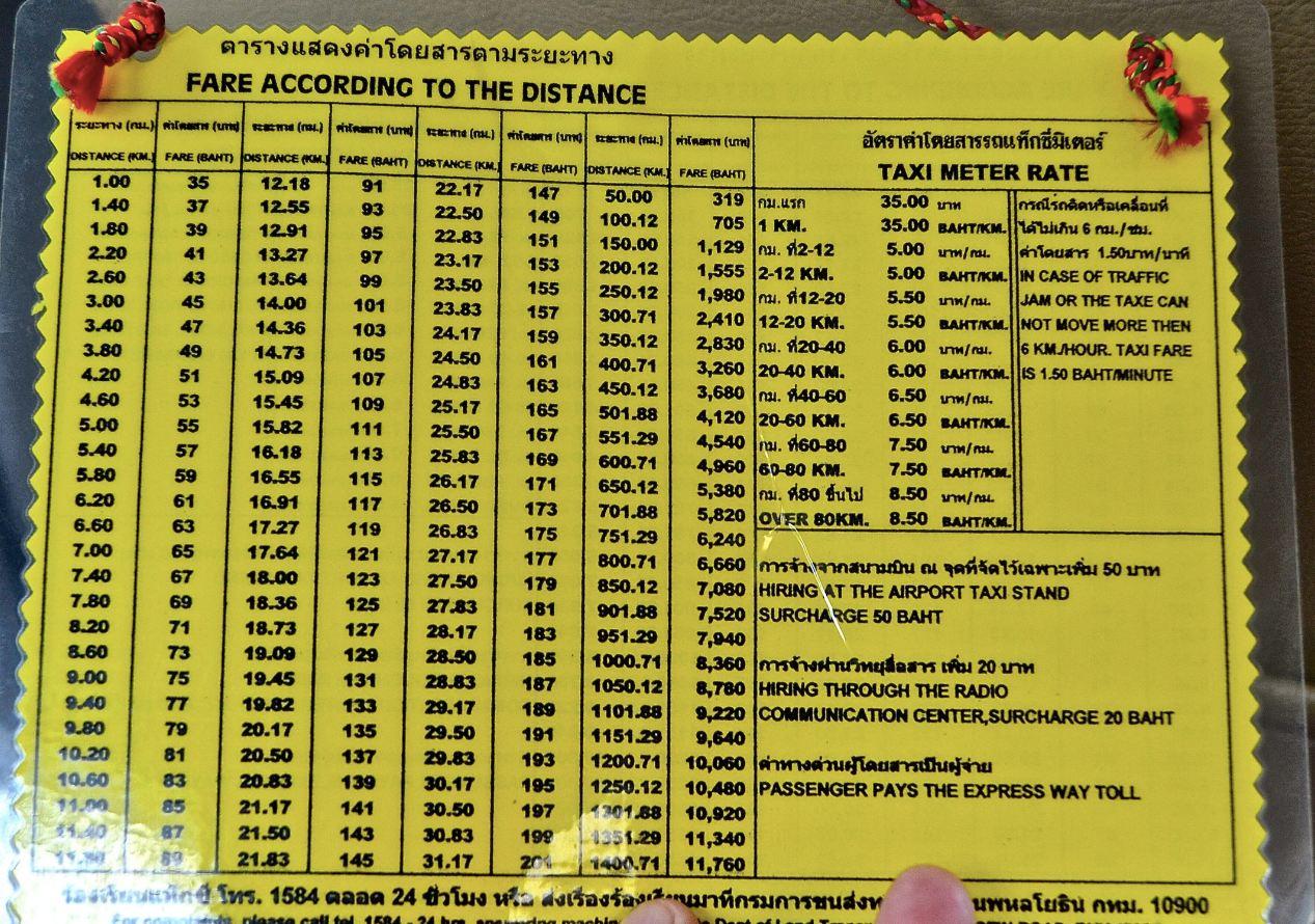 Oficjalny cennik taksówek w Bangkoku.