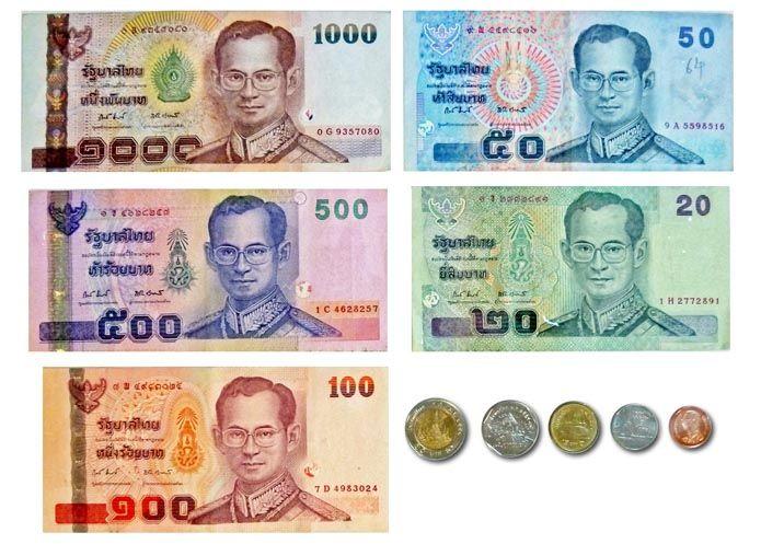 Tajska waluta